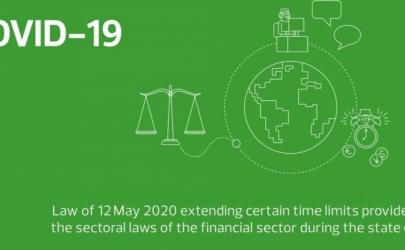 COVID-19 : Law of 12 May 2020 extending certain time limits provided for in the sectoral laws of the financial sector.