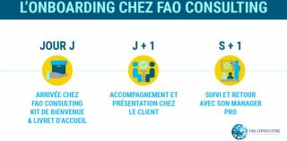 L'expérience candidat chez FAO Consulting