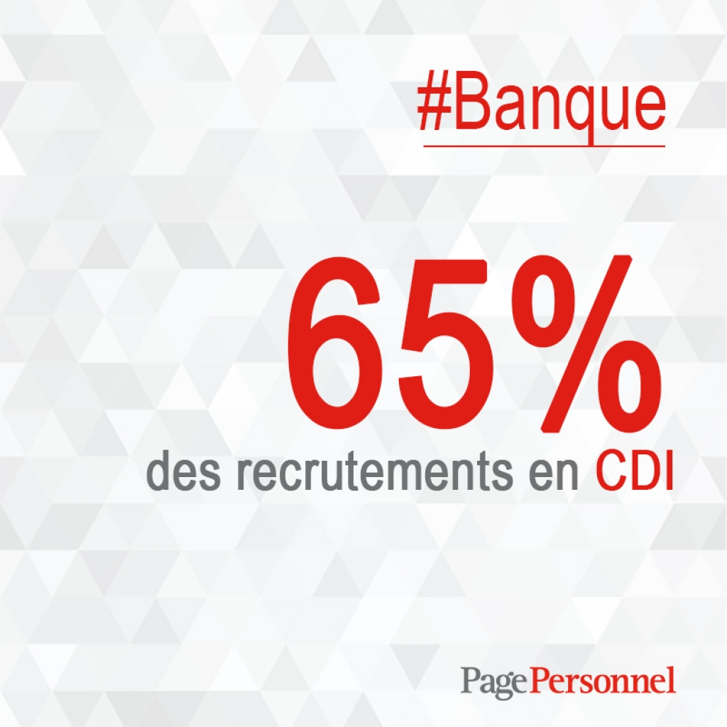 Page personnel recrutement m tiers stage alternance - Cabinet de recrutement alternance ...